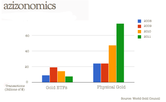 gold2008-20111.png?w=540&h=334