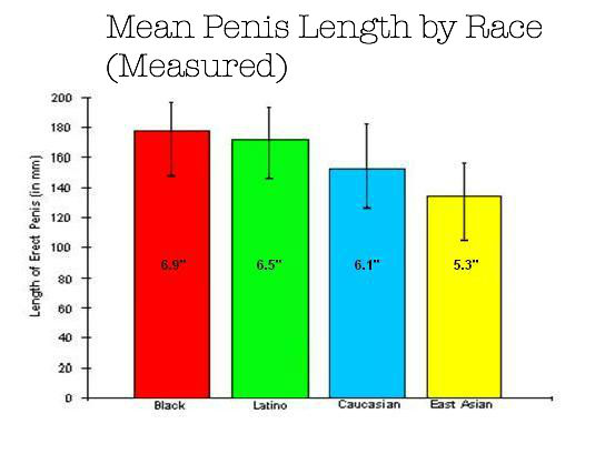 average-size-of-a-black-mans-penis