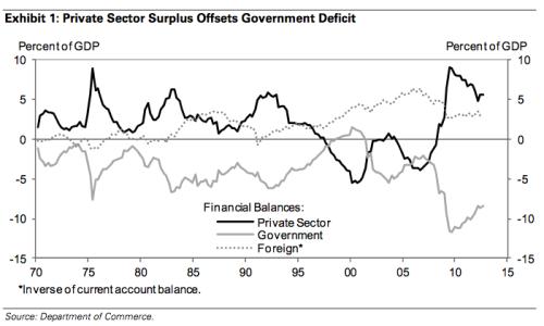financial-balances