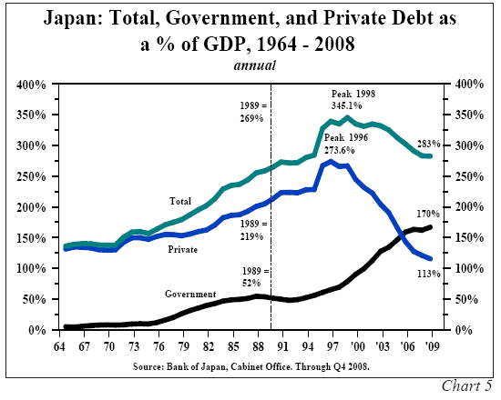 Japan-Debt-Hoisington-27