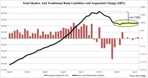Shadow vs Traditional Combined Q3_0