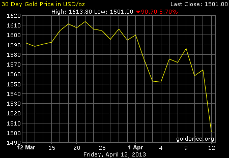 gold_30_day_o_b_usd