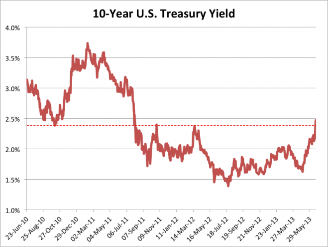 10-year-treasury-1
